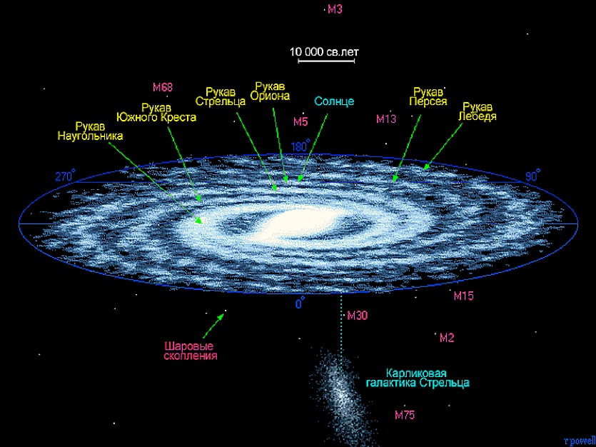 maps of galaxies close to earth - photo #46